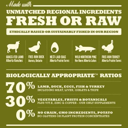 Hondenvoer | Acana Regionals | Acana Grasslands