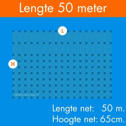 Konijnennet Groen   Lengte: 50 meter   Hoogte: 65 cm.