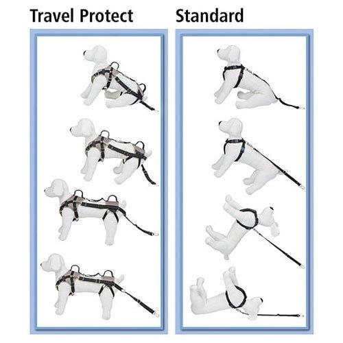 Hondentuigje Travel Protect   Ontworpen en getest in samenwerking met laboratorium